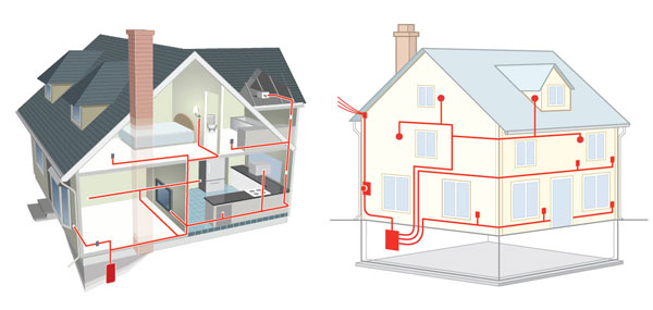 how does a house wiring work  zen diagram, house wiring