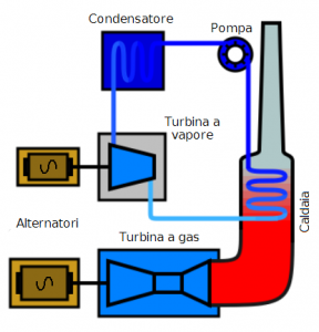 come-funziona-una-centrale-termica