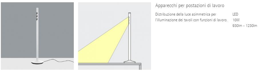 Illuminazione led per ufficio lucy la luce digitale di for Apparecchi di illuminazione per bungalow