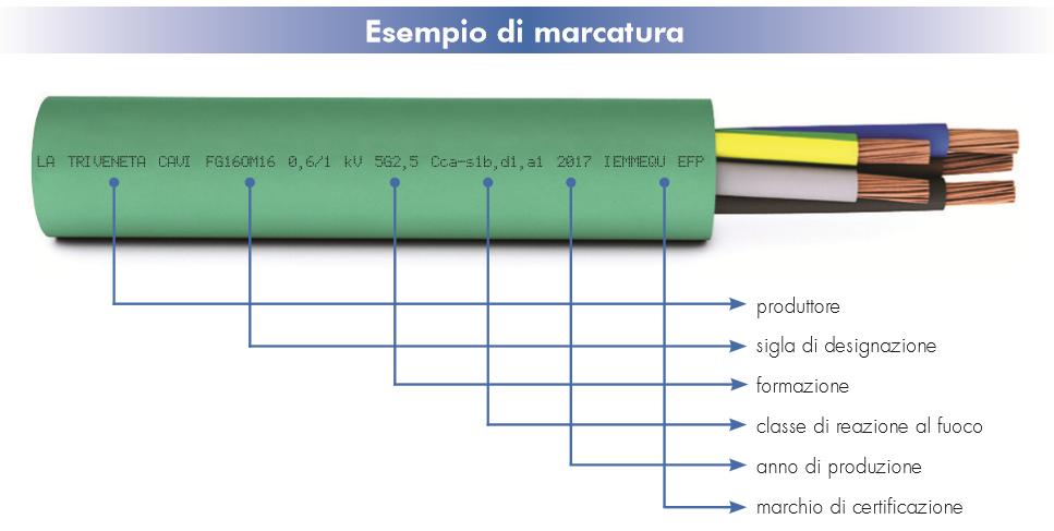 CPR esempio di marcatura su cavi elettrici