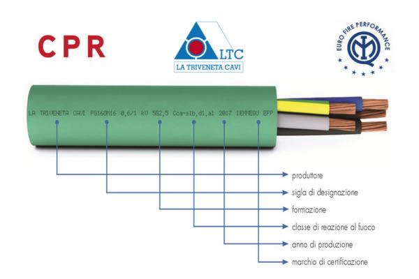 RPC: Les câbles LTC FG7(O)R et FG7(O)M1 deviennent respectivement  FG16(O)R16 et FG16(O)M16