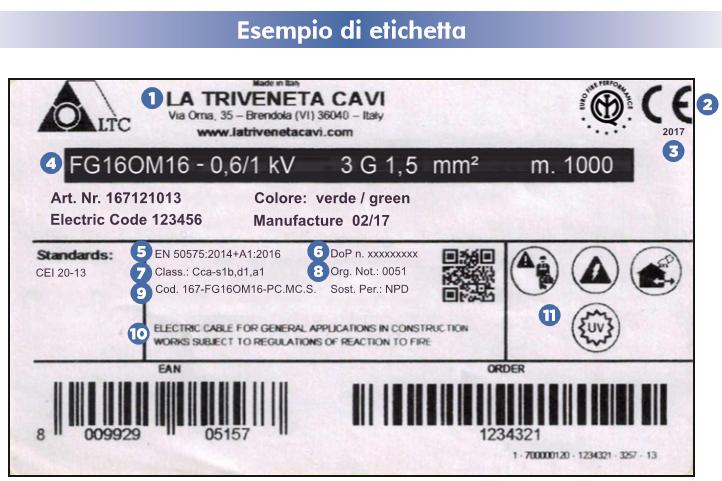 esempio etichetta LTC